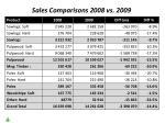 sales comparisons 2008 vs 2009