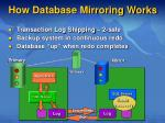 how database mirroring works