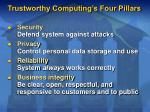 trustworthy computing s four pillars