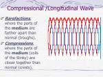 compressional longitudinal wave