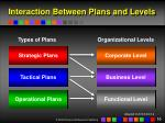 interaction between plans and levels