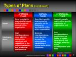 types of plans continued