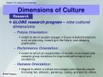 dimensions of culture14