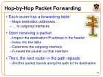 hop by hop packet forwarding