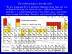 the stable isotopist s periodic table