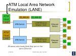 atm local area network emulation lane