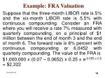 example fra valuation