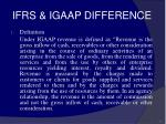 ifrs igaap difference