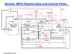 review mips pipeline data and control paths