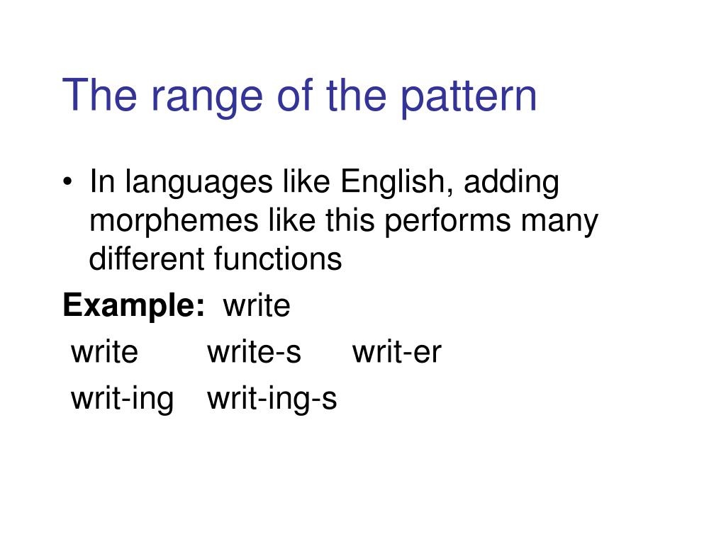 The range of the pattern