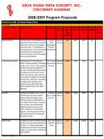2008 2009 program proposals