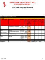 2008 2009 program proposals15