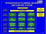 integration of planning review and control system