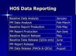 hos data reporting