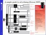 a simple guide to oil refining exxon 2005