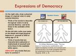 expressions of democracy