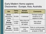 early modern homo sapiens discoveries europe asia australia12
