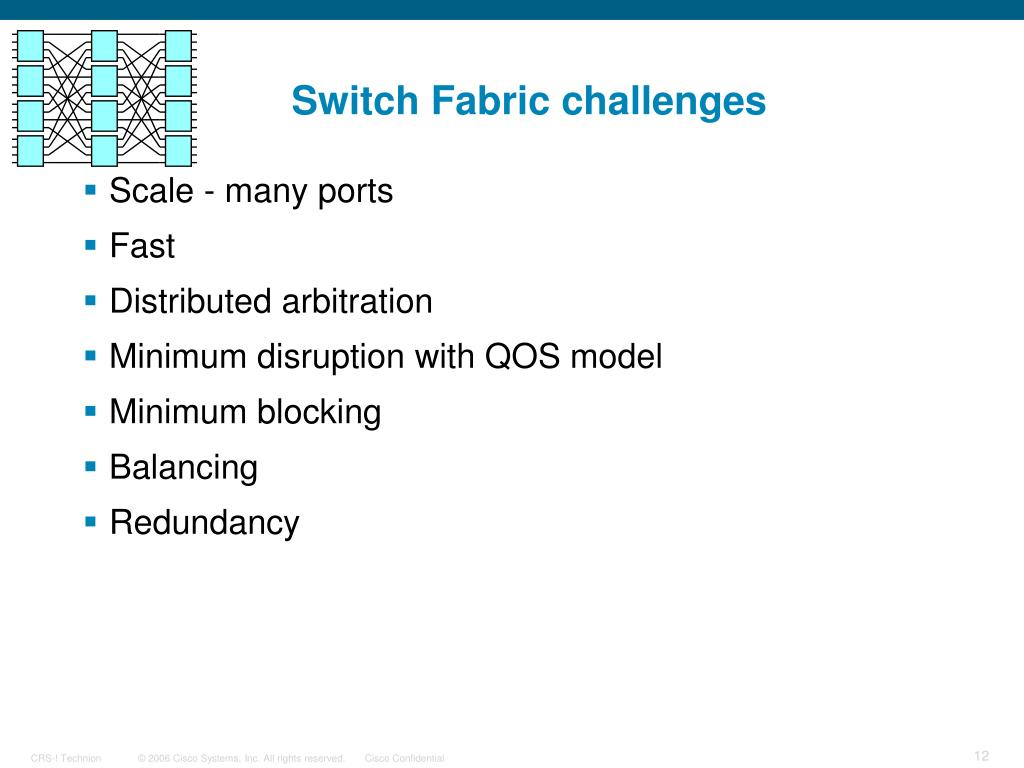 Switch Fabric challenges