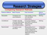 research strategies102