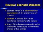 review zoonotic diseases