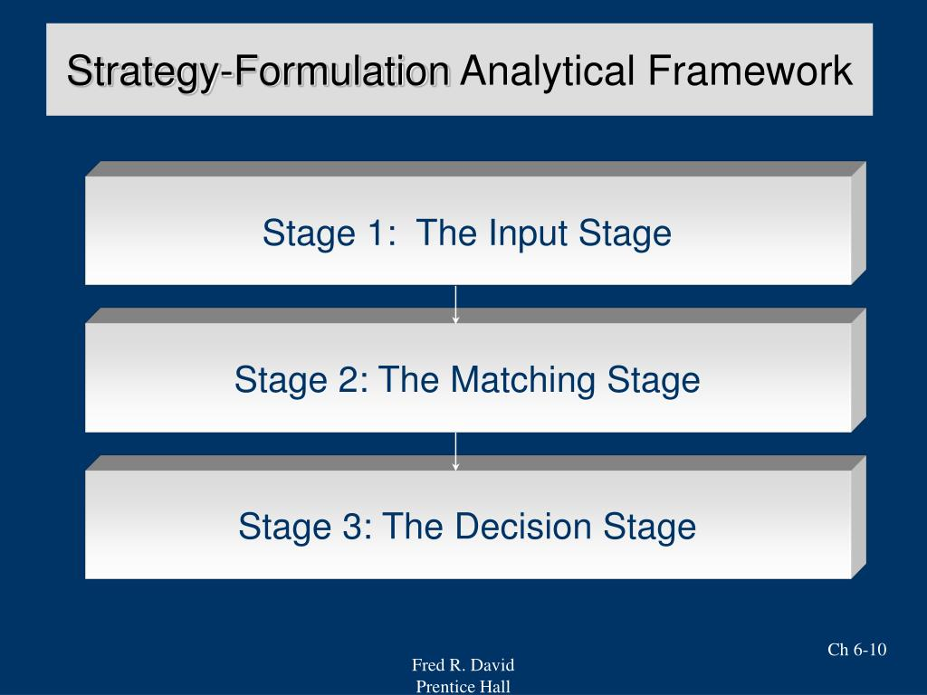 Strategy-Formulation