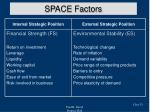space factors