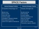 space factors34