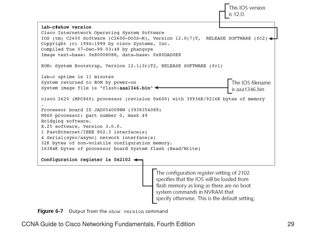PPT - CCNA Guide to Cisco Networking Fundamentals Fourth