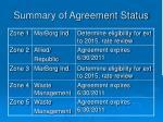 summary of agreement status