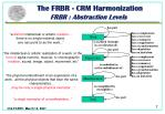 the frbr crm harmonization frbr abstraction levels