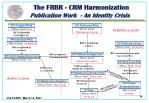 the frbr crm harmonization publication work an identity crisis