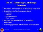 bcsc technology landscape processes