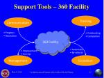 support tools 360 facility