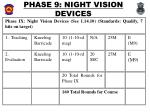 phase 9 night vision devices