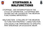 stoppages malfunctions