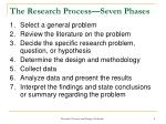 the research process seven phases