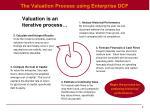 the valuation process using enterprise dcf