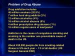 problem of drug abuse