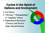cycles in the spiral of options and involvement