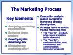 the marketing process26