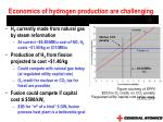 economics of hydrogen production are challenging