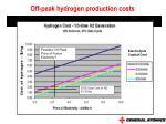off peak hydrogen production costs