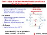 the s i cycle is the lead thermochemical candidate in the us japan and france