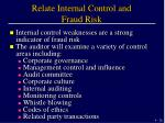 relate internal control and fraud risk