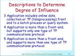 descriptions to determine degree of influence48