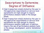 descriptions to determine degree of influence60