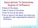 descriptions to determine degree of influence65