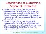 descriptions to determine degree of influence66