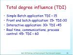 total degree influence tdi