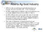 alberta ag food industry
